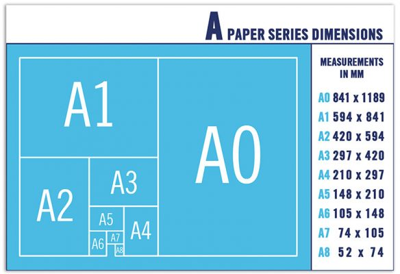 Kích thước, size, khổ giấy A0, A1, A2, A3, A4, A5, A6, A7