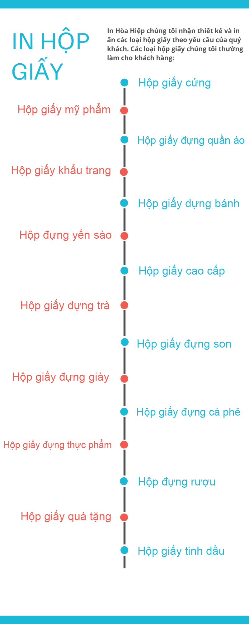 Dịch vụ In hộp giấy